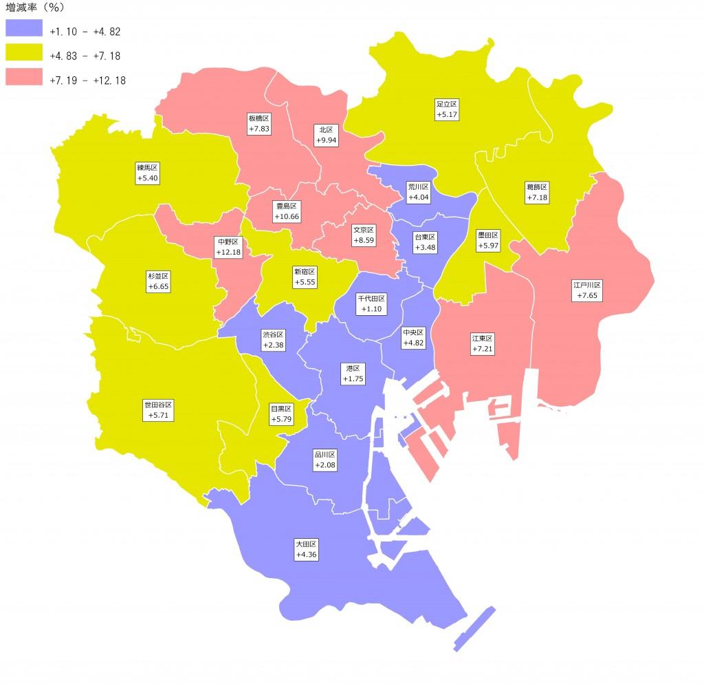 (総務省)「住民基本台帳に基づく人口、人口動態及び世帯数(平成27年1月1日現在)」